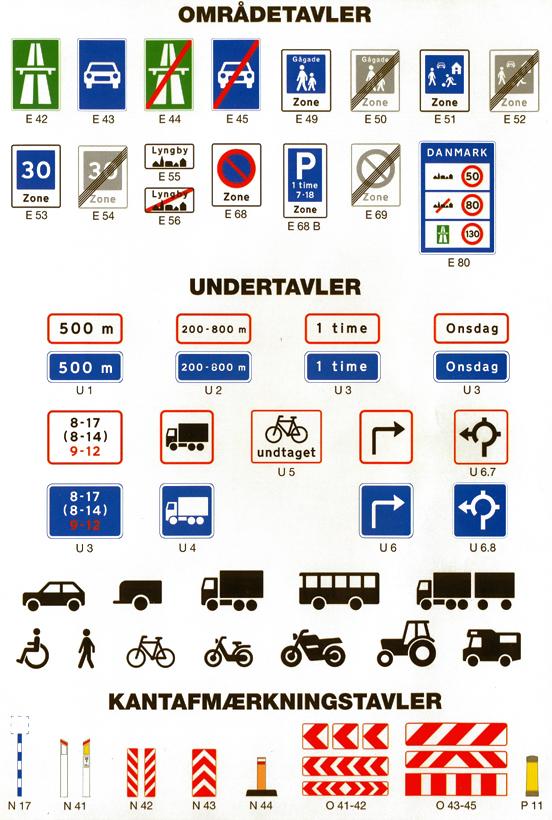 trafikskilte og deres betydning